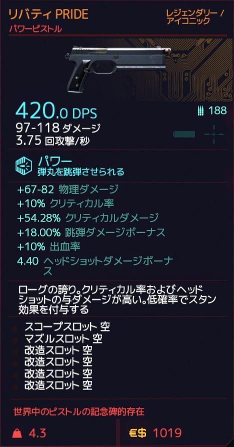 Cyberpunk 2077 PRIDE