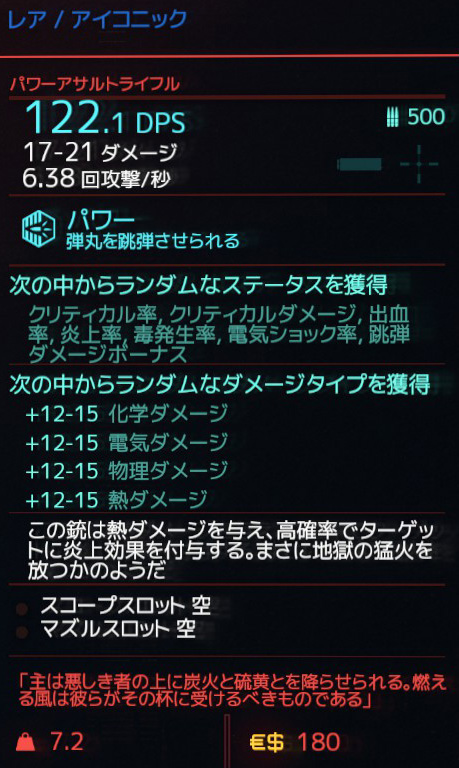 Cyberpunk 2077 PSALM116