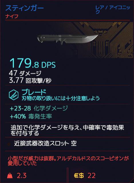 Cyberpunk 2077 STINGER